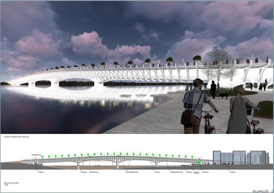 Pärnu uue silla võistlustöö- ergutuspreemia
